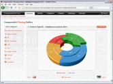 ComponentArt WebChart for ASP.NET - ASP.NET - 2008.1のスクリーンショット