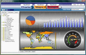 Multi-task dashboard created with TeeChart Pro ActiveX.