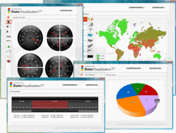 Gauges, charts and maps in ComponentArt Data Visualization.